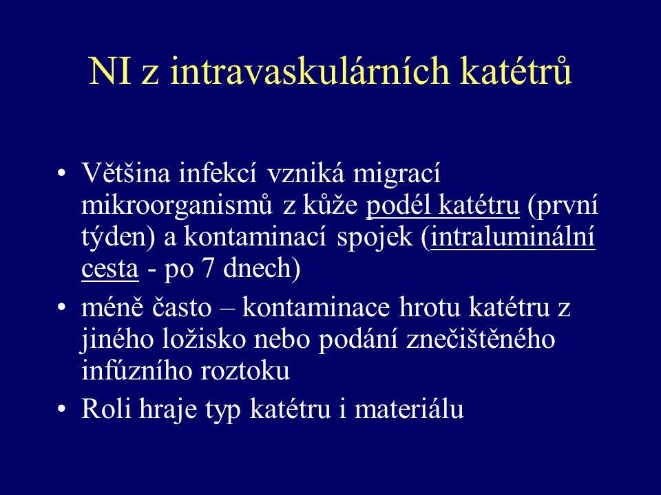 NI z intravaskulárních katétrů