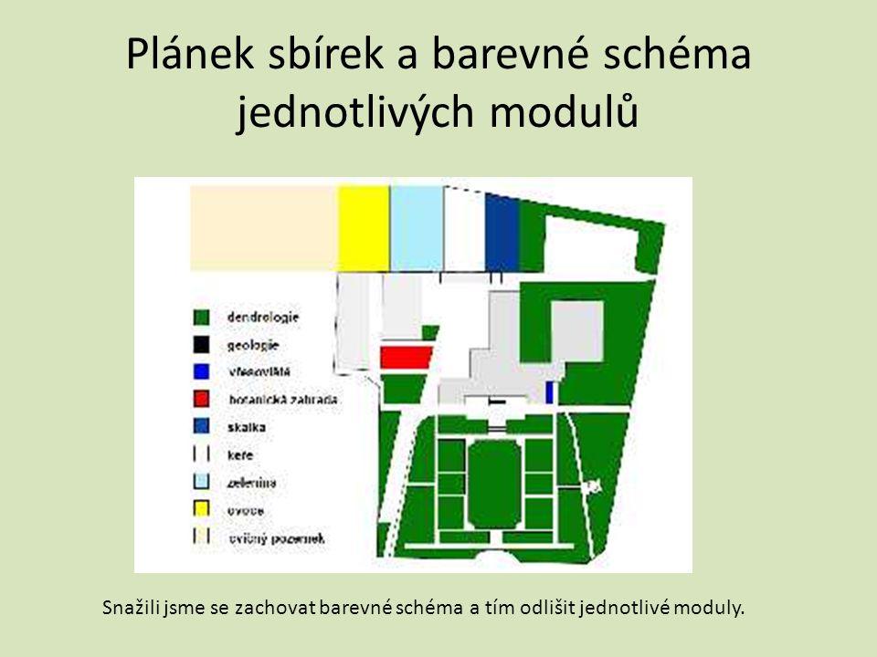 Plánek sbírek a barevné schéma jednotlivých modulů