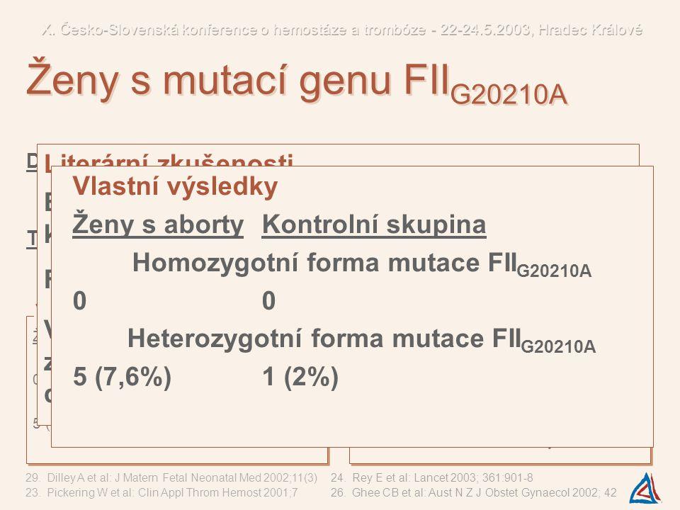 Ženy s mutací genu FIIG20210A