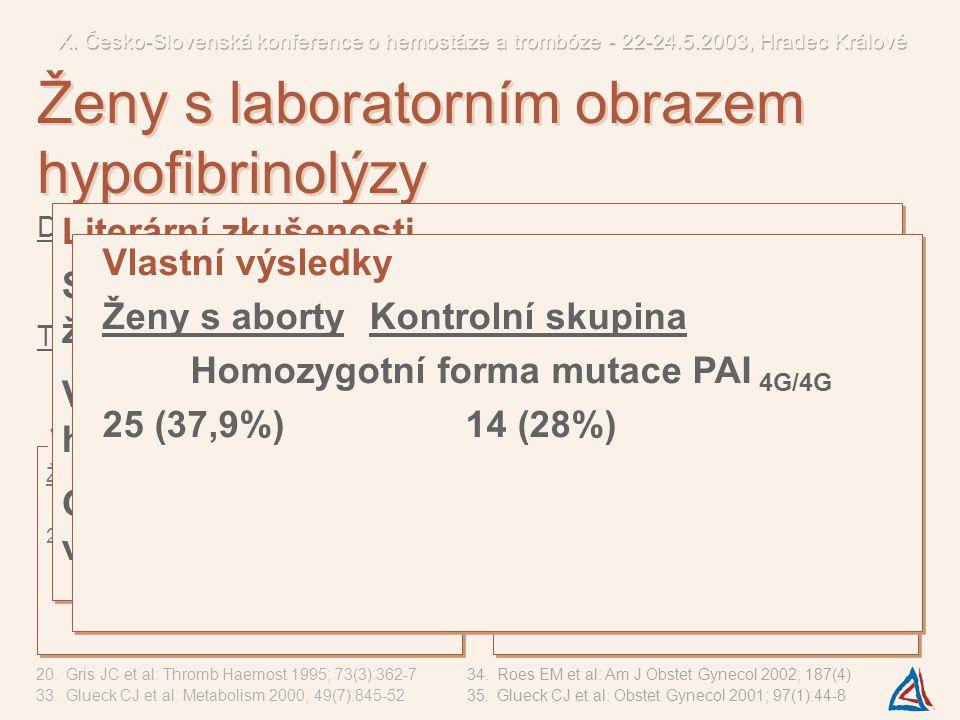 Homozygotní forma mutace PAI 4G/4G