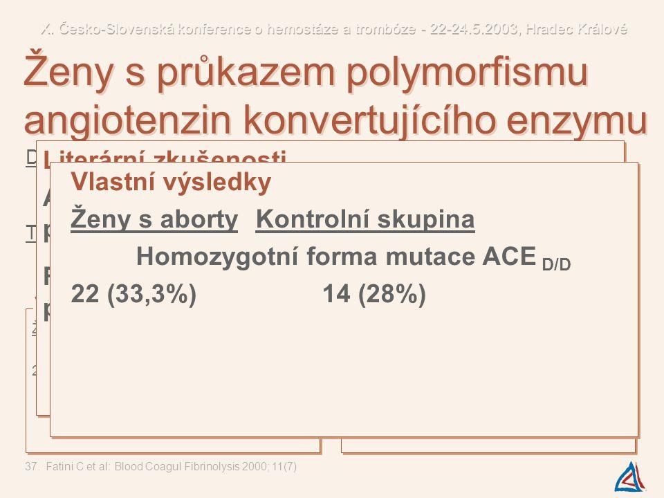 Homozygotní forma mutace ACE D/D