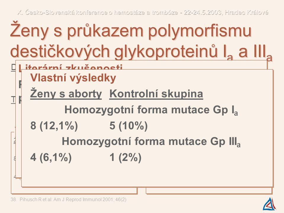 Homozygotní forma mutace Gp Ia Homozygotní forma mutace Gp IIIa