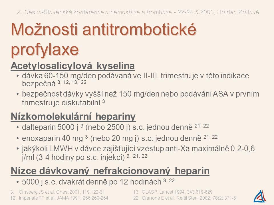 Možnosti antitrombotické profylaxe