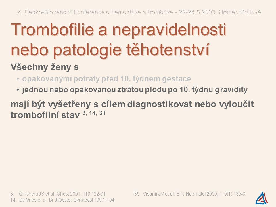 Trombofilie a nepravidelnosti nebo patologie těhotenství
