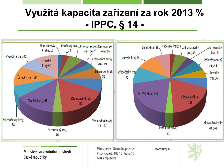 Využitá kapacita zařízení za rok 2013 % - IPPC, § 14 -