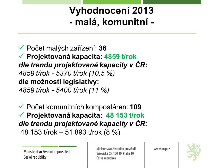 Vyhodnocení 2013 - malá, komunitní -