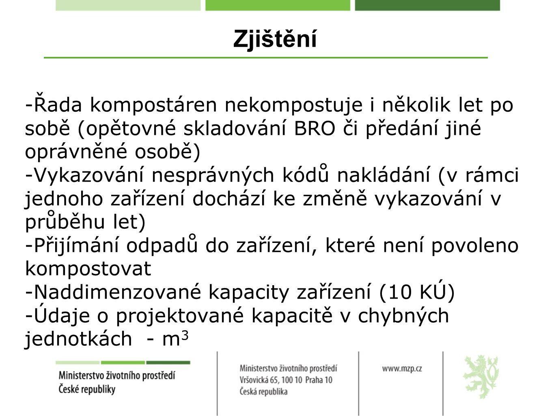 Zjištění Řada kompostáren nekompostuje i několik let po sobě (opětovné skladování BRO či předání jiné oprávněné osobě)