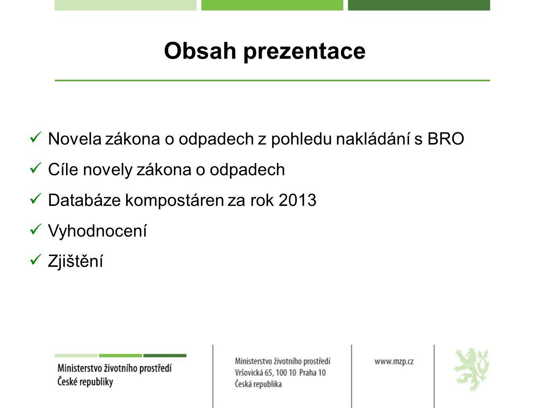 Obsah prezentace Novela zákona o odpadech z pohledu nakládání s BRO