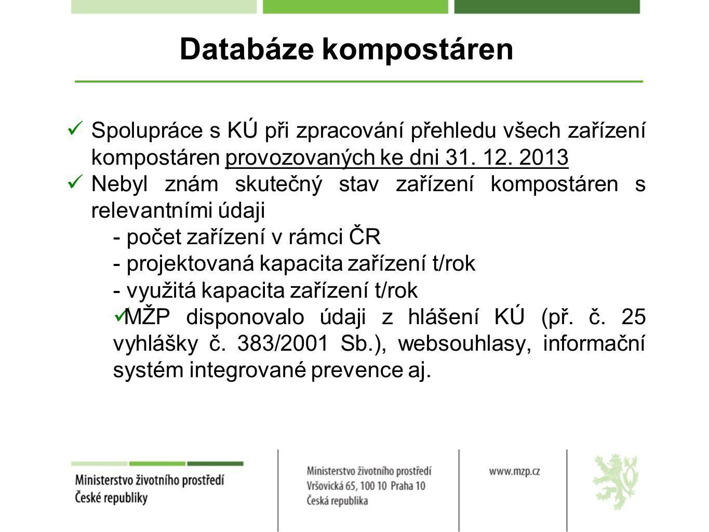 Databáze kompostáren Spolupráce s KÚ při zpracování přehledu všech zařízení kompostáren provozovaných ke dni 31. 12. 2013.