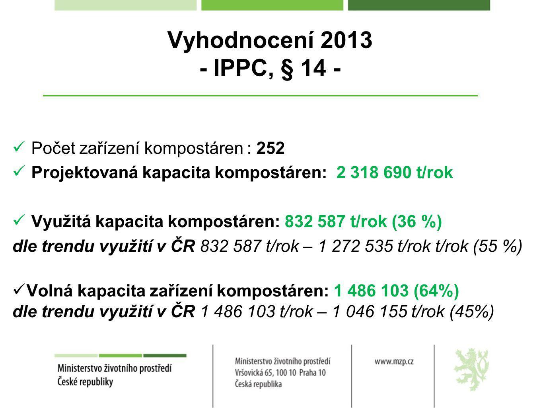 Vyhodnocení 2013 - IPPC, § 14 - Počet zařízení kompostáren : 252
