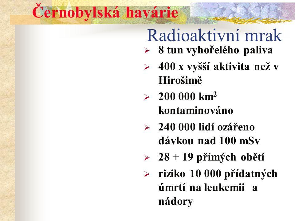 Radioaktivní mrak Černobylská havárie 8 tun vyhořelého paliva