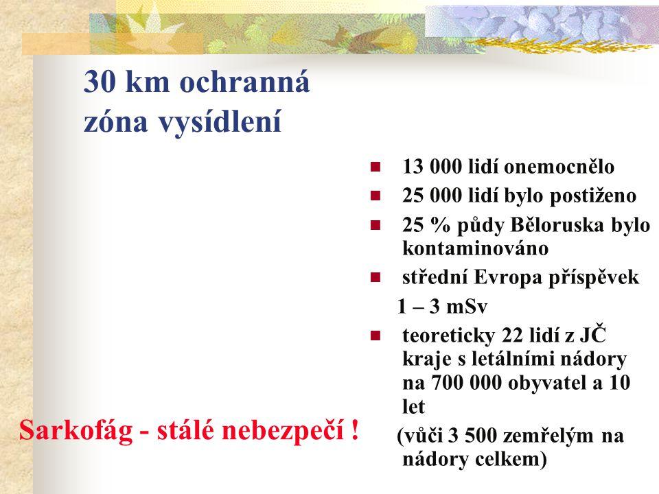30 km ochranná zóna vysídlení