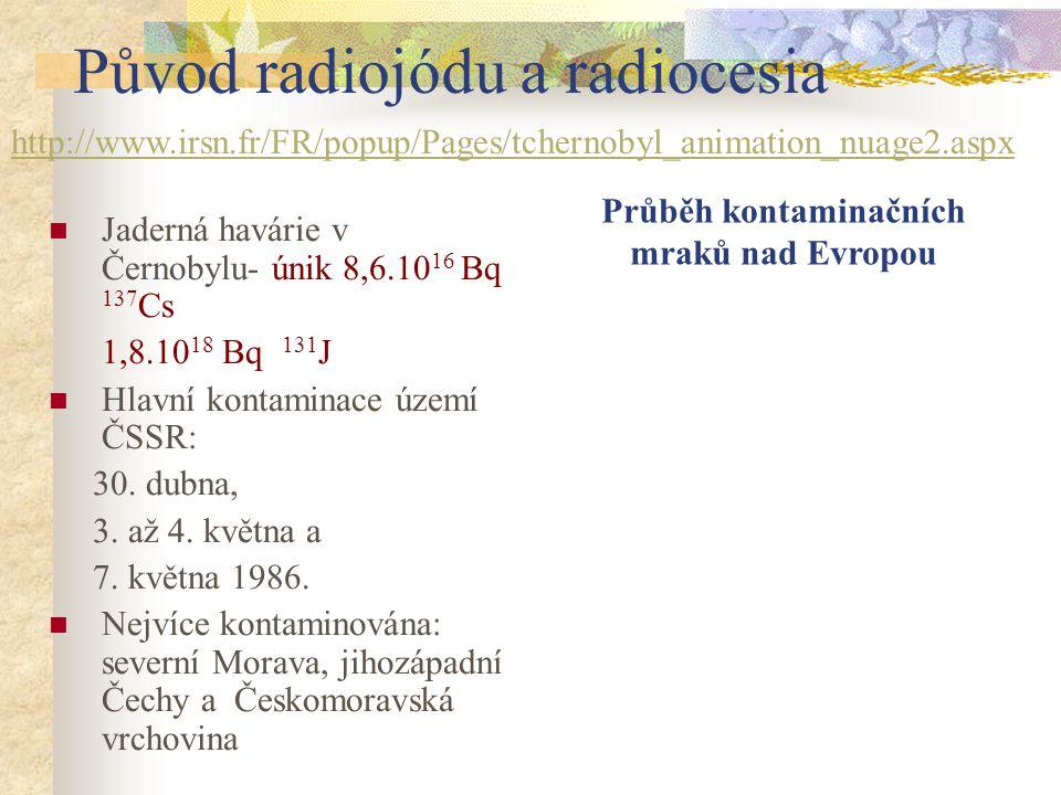 Původ radiojódu a radiocesia