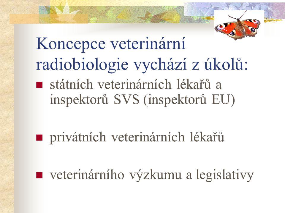 Koncepce veterinární radiobiologie vychází z úkolů: