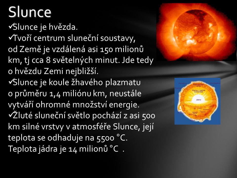 Slunce 1 m2 povrchu Slunce svítí jako 600 000 100W žárovek