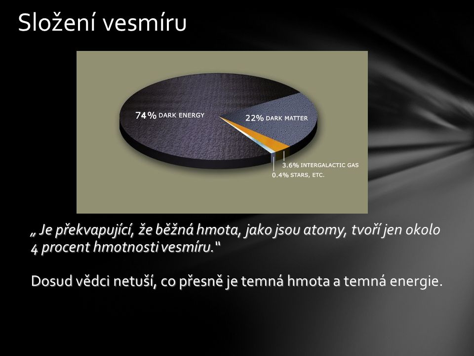 """Složení vesmíru """" Je překvapující, že běžná hmota, jako jsou atomy, tvoří jen okolo 4 procent hmotnosti vesmíru."""