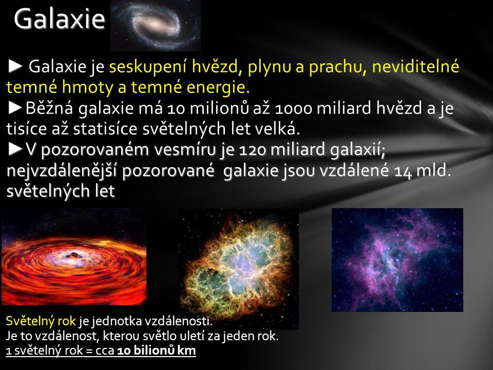 Galaxie Galaxie je seskupení hvězd, plynu a prachu, neviditelné temné hmoty a temné energie.