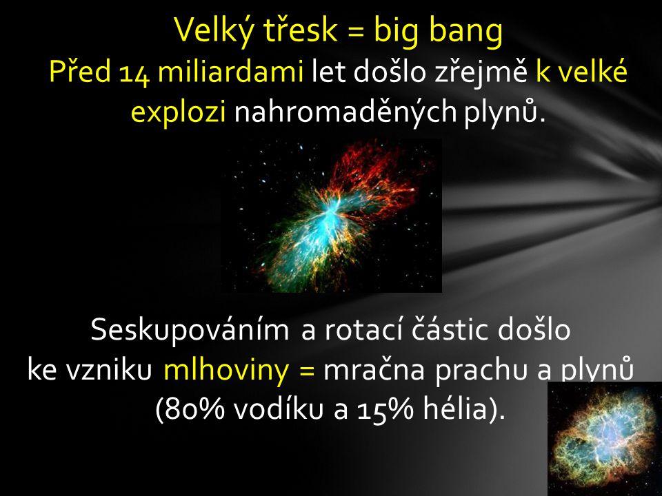 Velký třesk = big bang Před 14 miliardami let došlo zřejmě k velké explozi nahromaděných plynů.