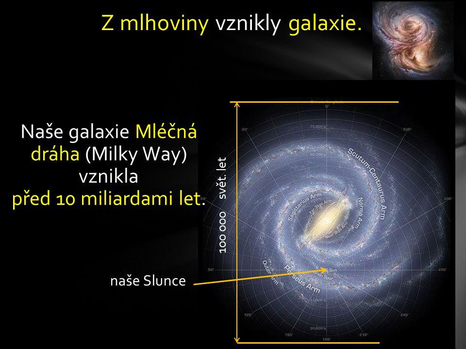Z mlhoviny vznikly galaxie.