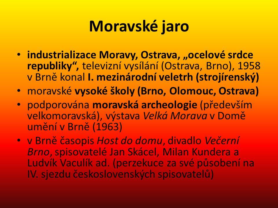 Moravské jaro