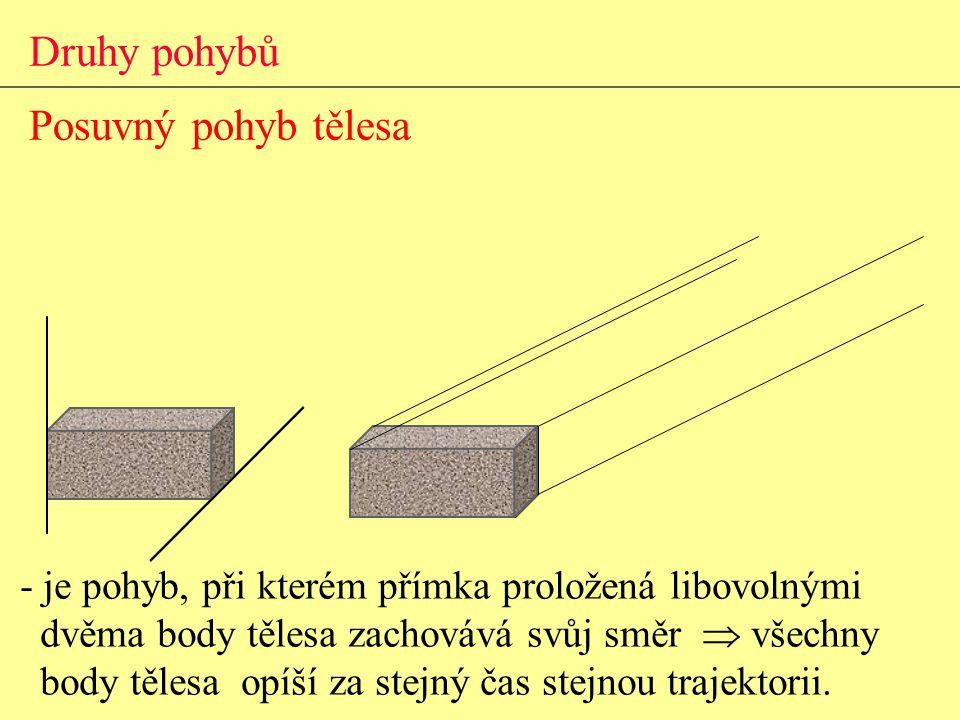 Druhy pohybů Posuvný pohyb tělesa