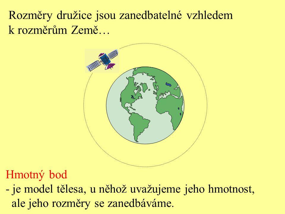 Rozměry družice jsou zanedbatelné vzhledem k rozměrům Země…