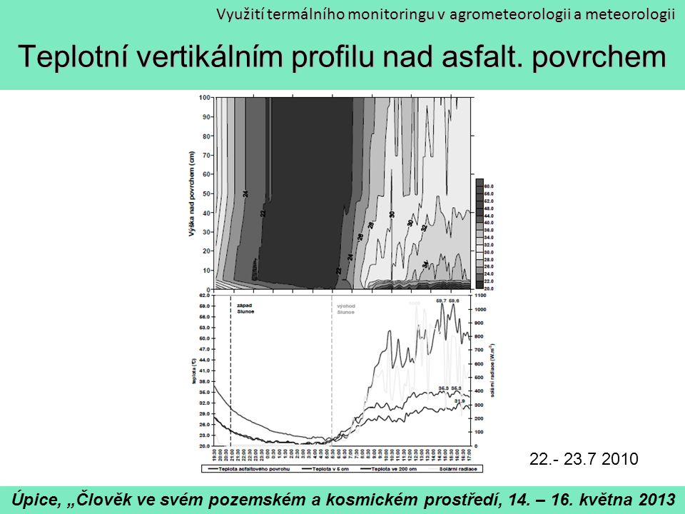 Teplotní vertikálním profilu nad asfalt. povrchem