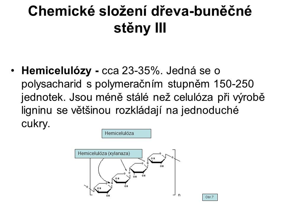 Chemické složení dřeva-buněčné stěny III