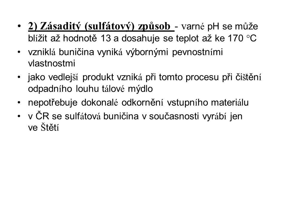 2) Zásaditý (sulfátový) způsob - varné pH se může blížit až hodnotě 13 a dosahuje se teplot až ke 170 °C