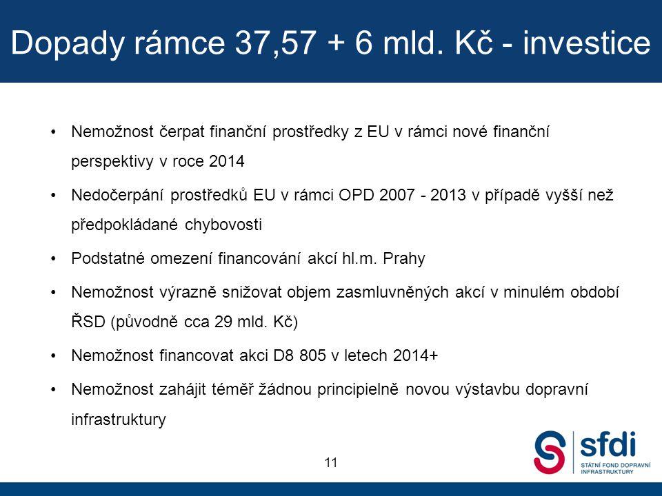 Dopady rámce 37,57 + 6 mld. Kč - investice