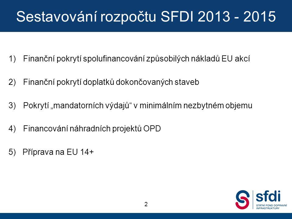 Sestavování rozpočtu SFDI 2013 - 2015