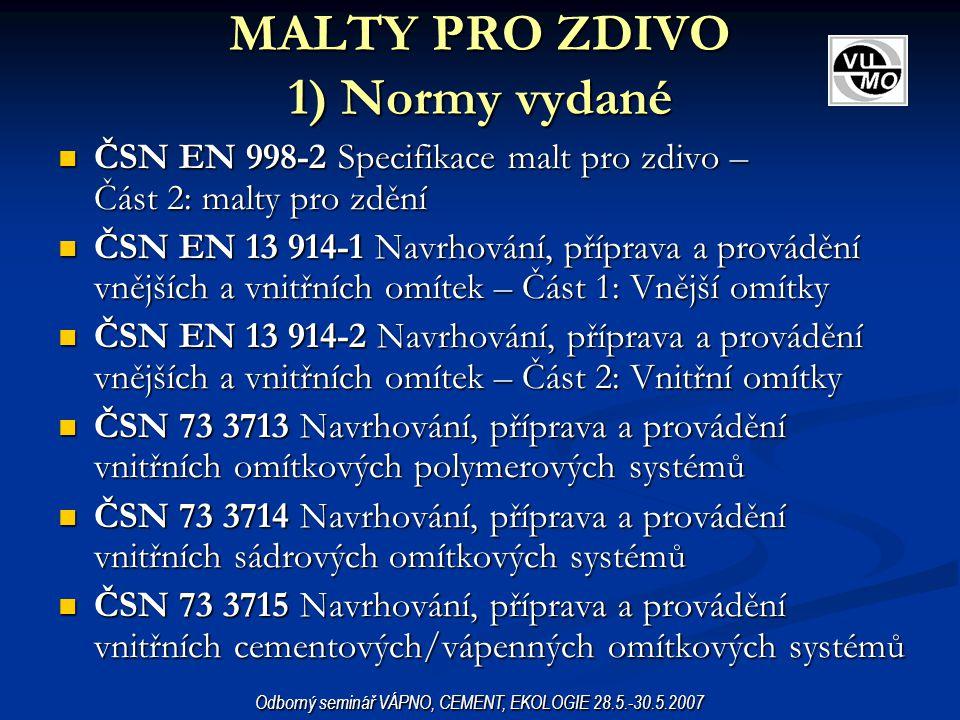 MALTY PRO ZDIVO 1) Normy vydané