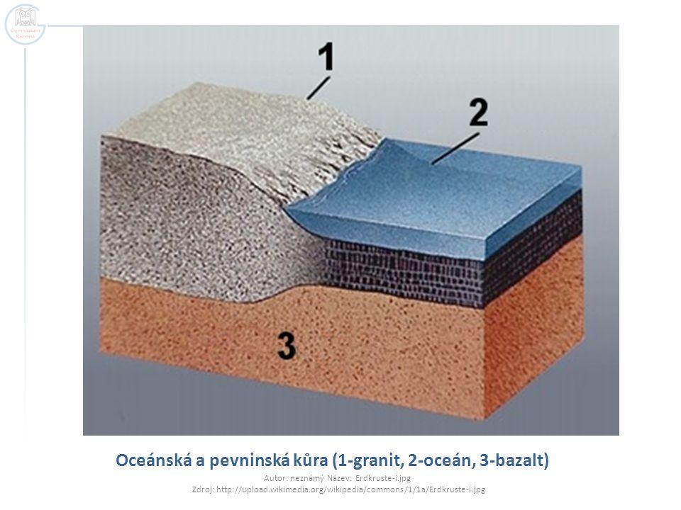 Oceánská a pevninská kůra (1-granit, 2-oceán, 3-bazalt)