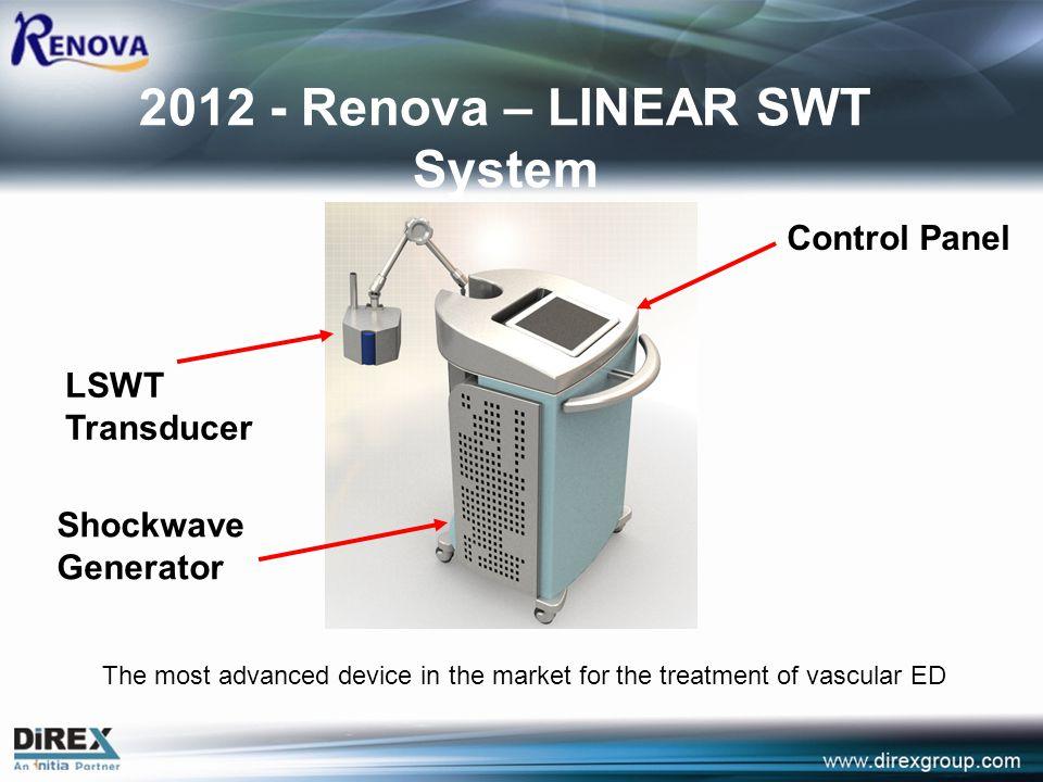 2012 - Renova – LINEAR SWT System
