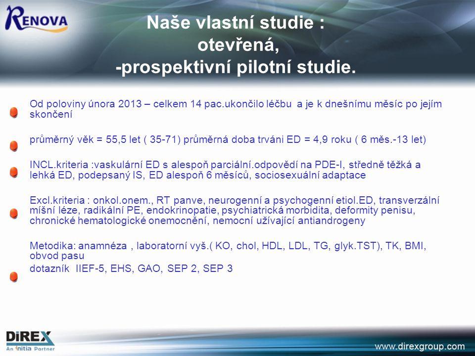 Naše vlastní studie : otevřená, -prospektivní pilotní studie.