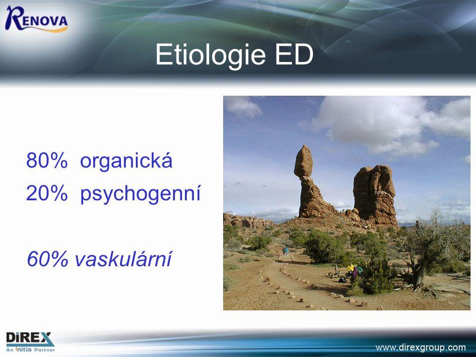 Etiologie ED 80% organická 20% psychogenní 60% vaskulární
