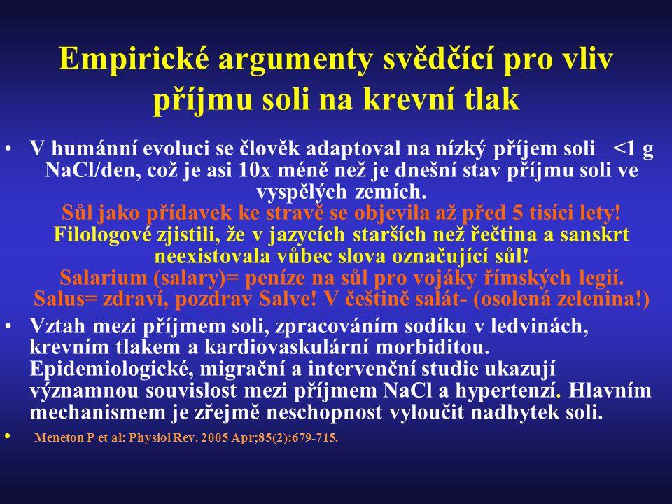 Empirické argumenty svědčící pro vliv příjmu soli na krevní tlak