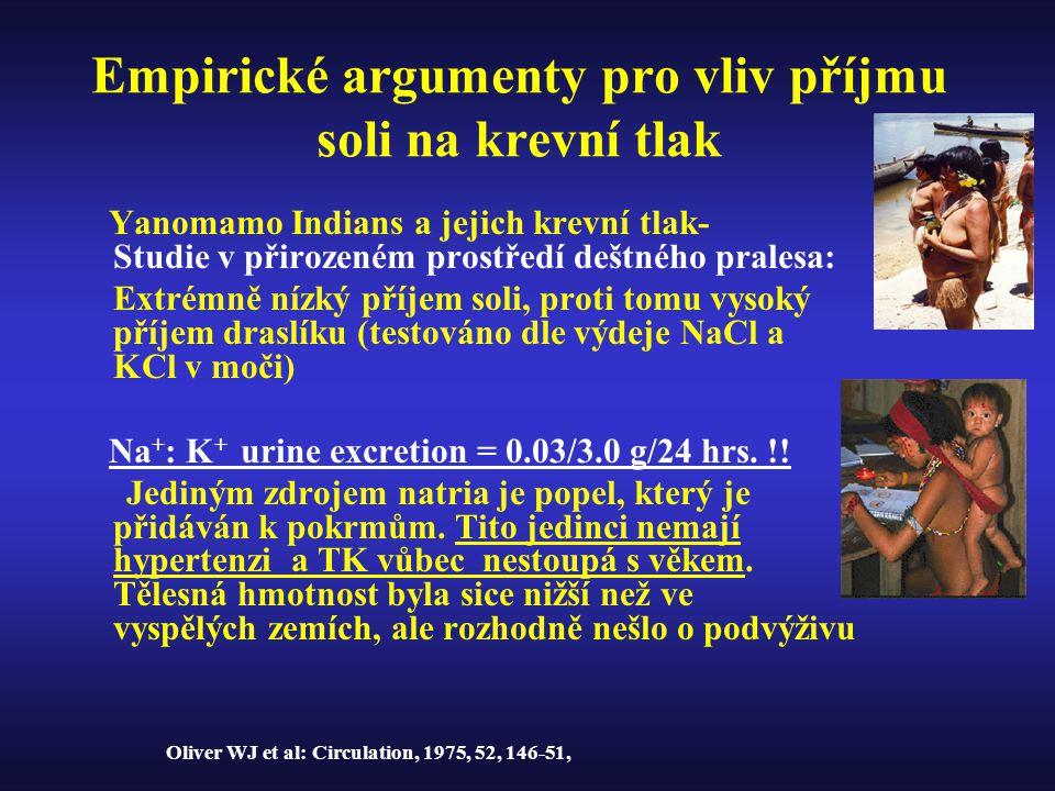 Empirické argumenty pro vliv příjmu soli na krevní tlak