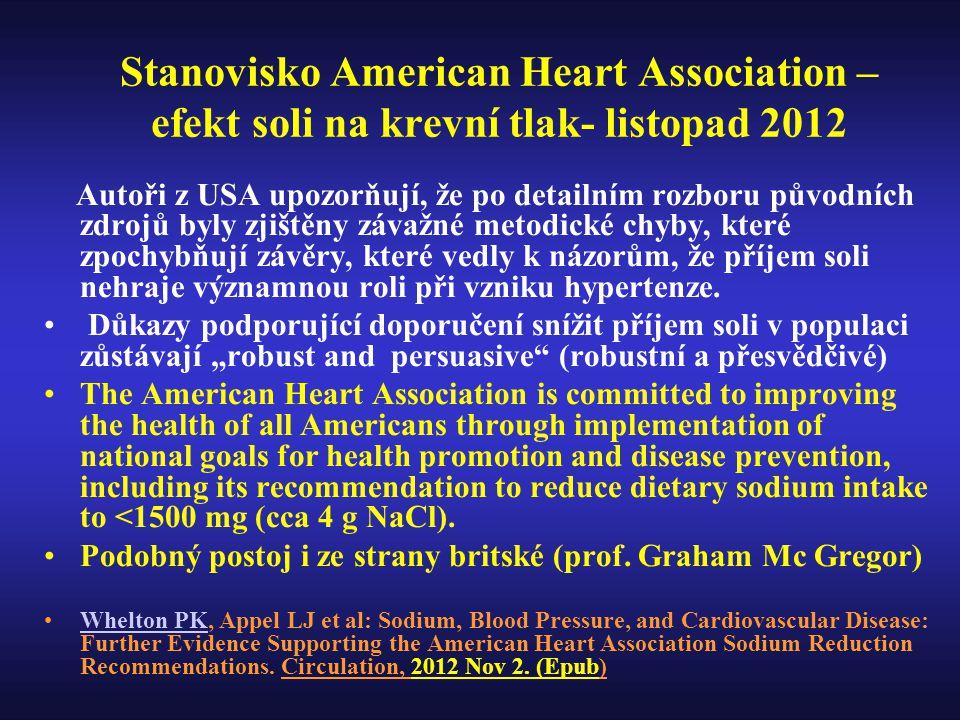 Stanovisko American Heart Association – efekt soli na krevní tlak- listopad 2012