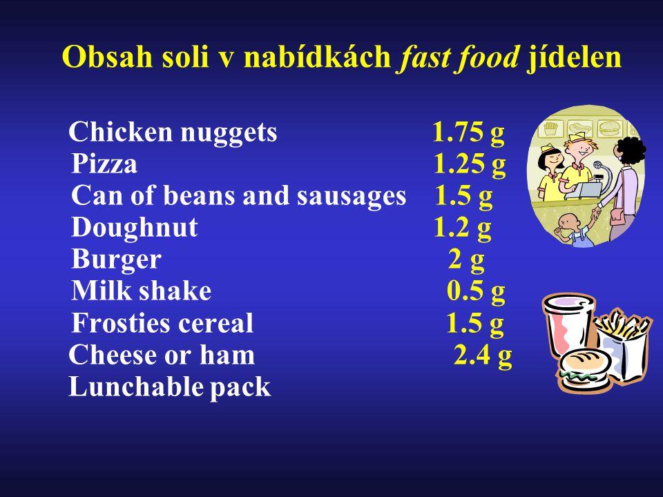 Obsah soli v nabídkách fast food jídelen