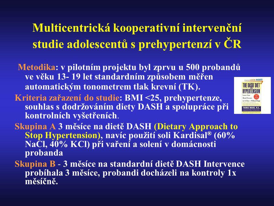 Multicentrická kooperativní intervenční studie adolescentů s prehypertenzí v ČR