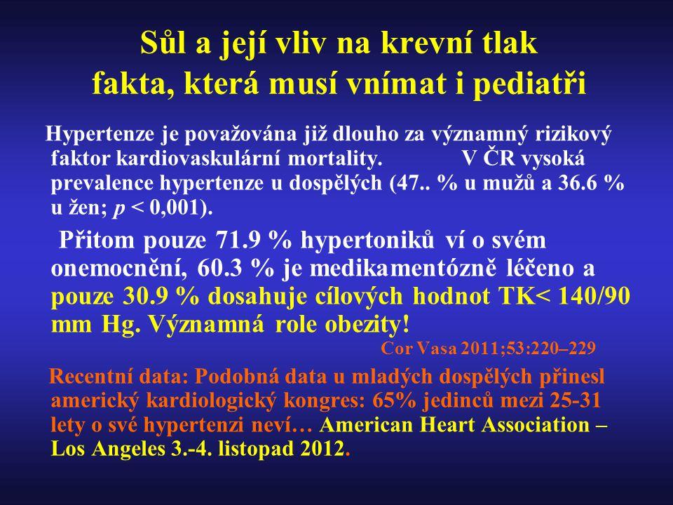 Sůl a její vliv na krevní tlak fakta, která musí vnímat i pediatři