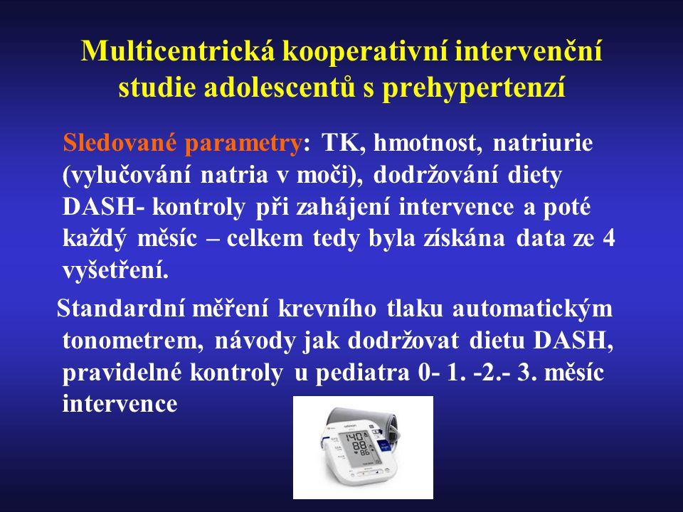 Multicentrická kooperativní intervenční studie adolescentů s prehypertenzí