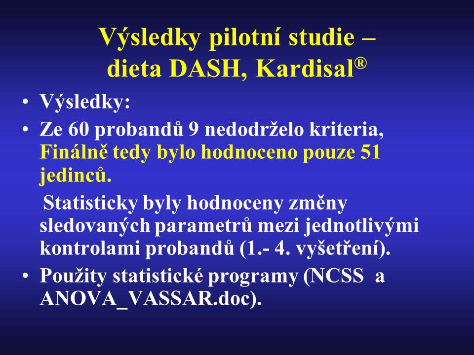 Výsledky pilotní studie – dieta DASH, Kardisal®