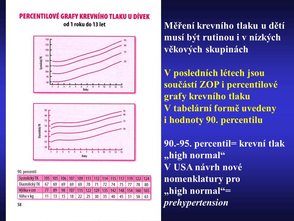 Měření krevního tlaku u dětí