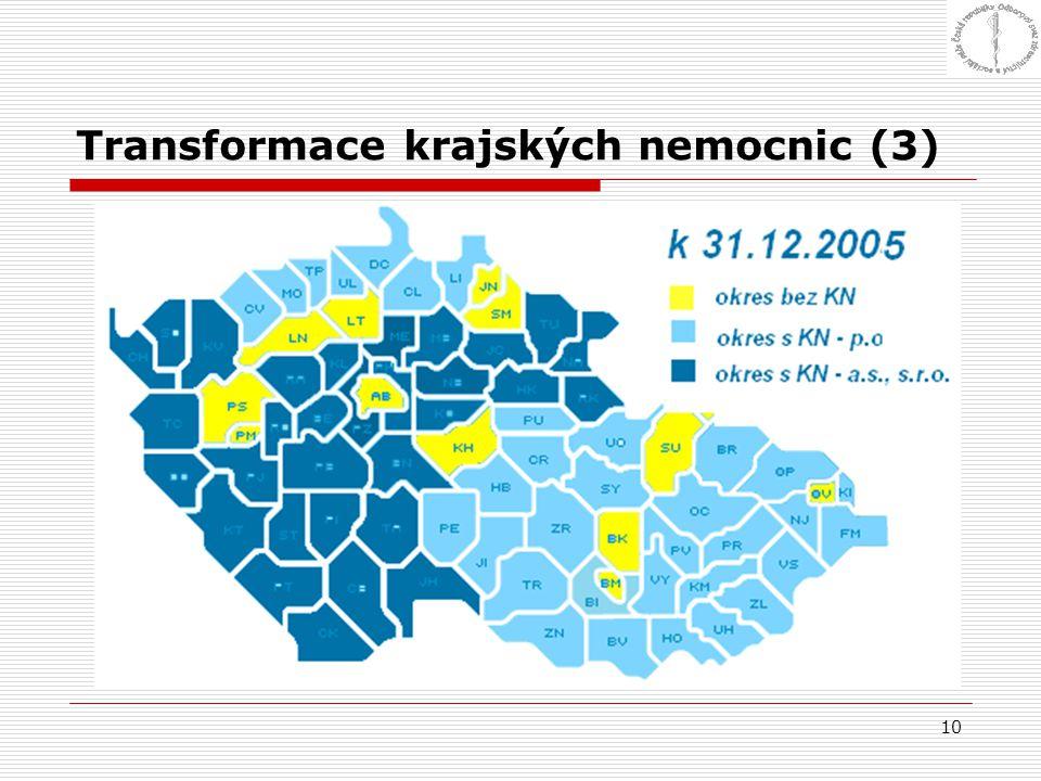 Transformace krajských nemocnic (3)