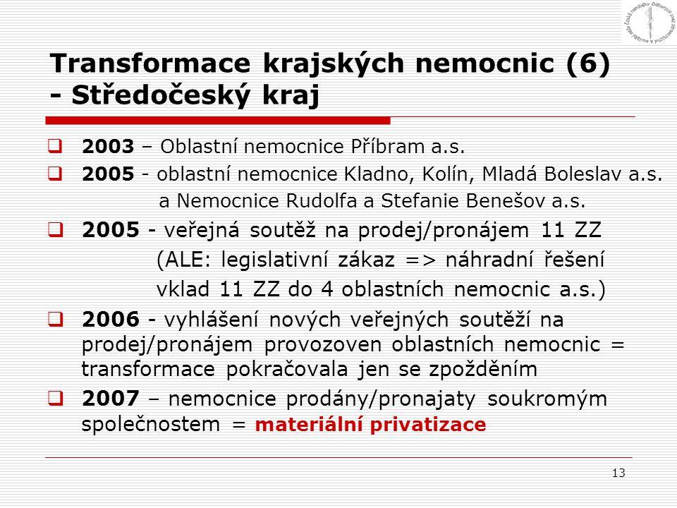 Transformace krajských nemocnic (6) - Středočeský kraj