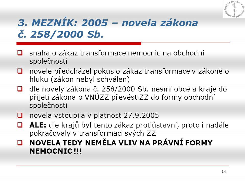 3. MEZNÍK: 2005 – novela zákona č. 258/2000 Sb.