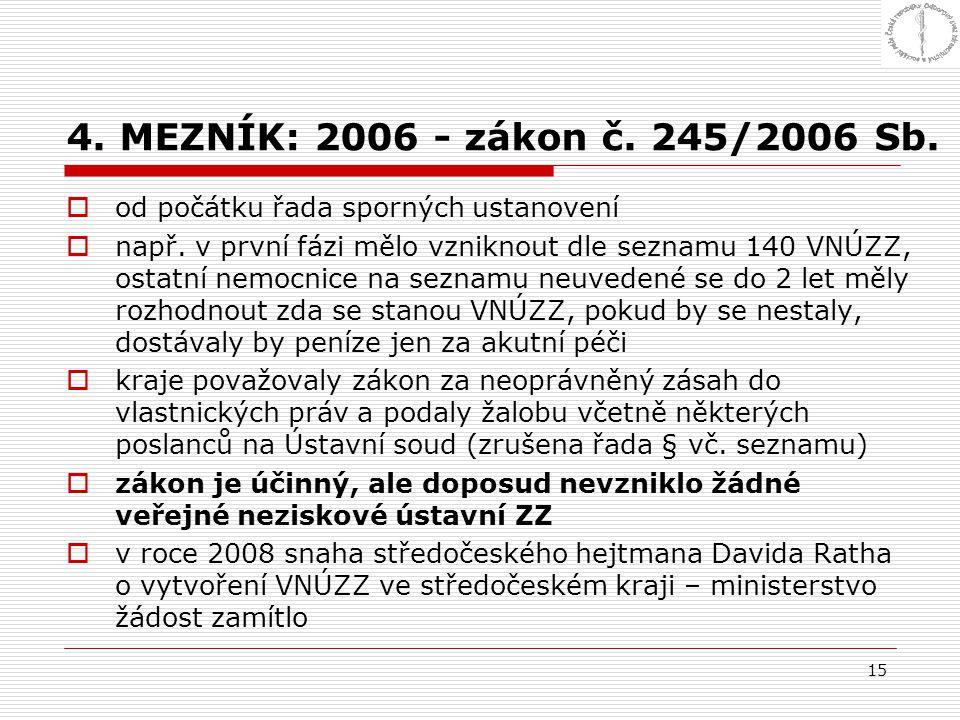 4. MEZNÍK: 2006 - zákon č. 245/2006 Sb. od počátku řada sporných ustanovení.