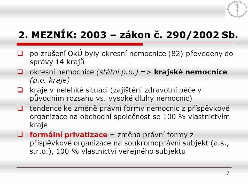 2. MEZNÍK: 2003 – zákon č. 290/2002 Sb. po zrušení OkÚ byly okresní nemocnice (82) převedeny do správy 14 krajů.